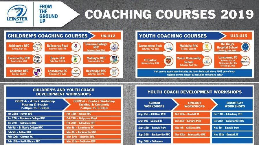 Life Coaching Counselling Blackrock - Psychology Today